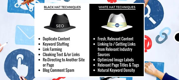 4 Black Hat SEO that kills your Website